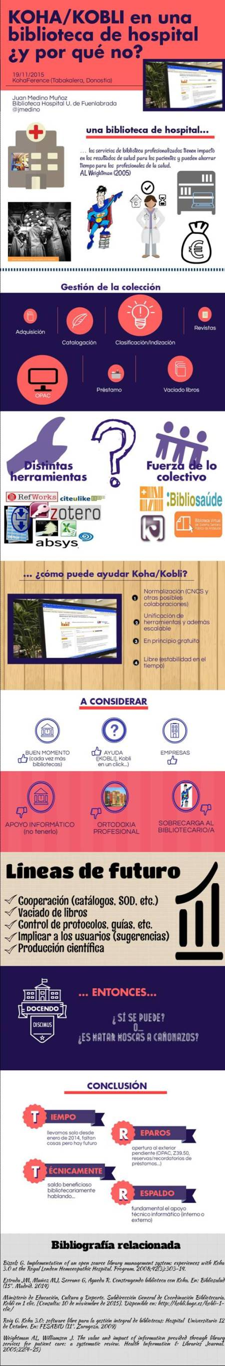 Kohaference (Donosti, 19 de noviembre de 2015)