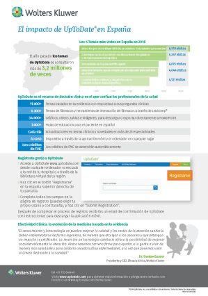 El Impacto de UpToDate en Espana